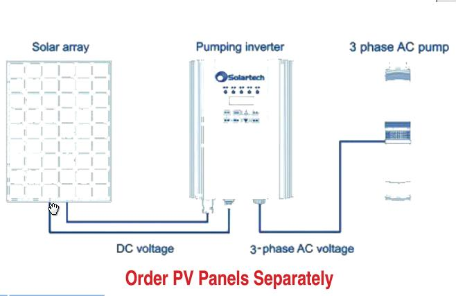 Solar Three Phase Pumping Supply System