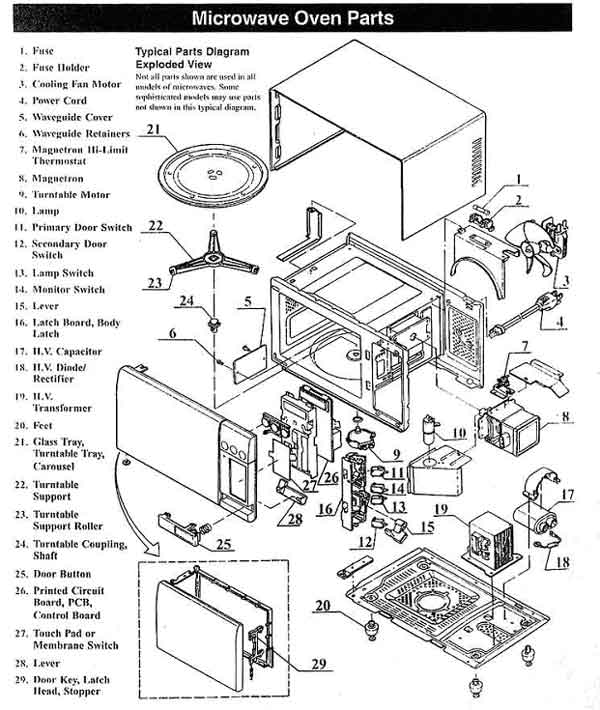 microwave oven parts diagram